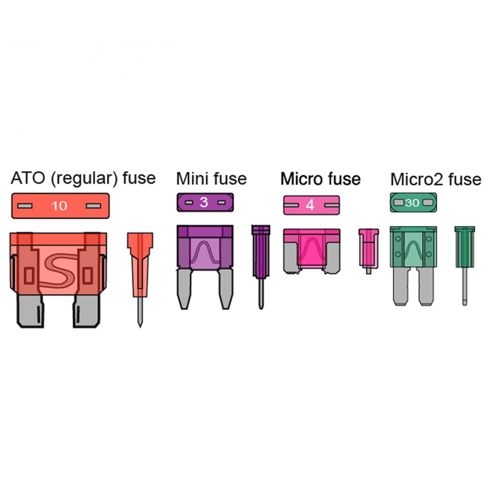Direct Wire Radar Detector Fusebox Add A Circuit Kit Micro Blade Fuse Adding To Box