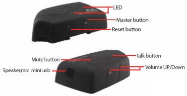 Whistler Headset